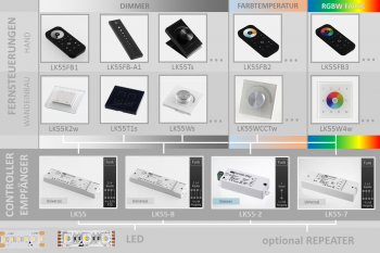 Wandsteuerungen für die Helligkeits-Regelung (LK55)