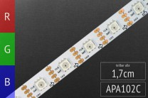 LED-Flexband digital APA102c, 4m Rolle, 60 Pixel/m