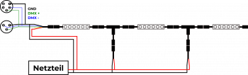 Spannungseinspeisung für DMX LED Streifen