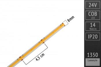 Meterware: LED-Band LK04-32b-40