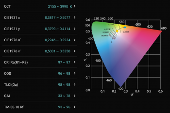 Meterware: LED-Band LK04-9g