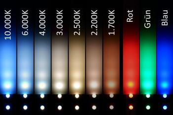 LED-Streifen RGBWW - 4in1-LEDs - 72 LED/m - 24V