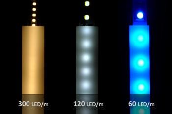 2m LED-Micro-Profil PL1