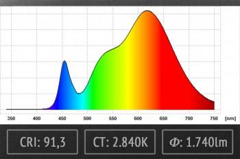 LED-Streifen 2835 WW 2500-2700K, 120LEDs/m, CRI>90, 24V