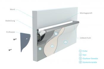 2m CONVA Profil für indirekte Beleuchtung