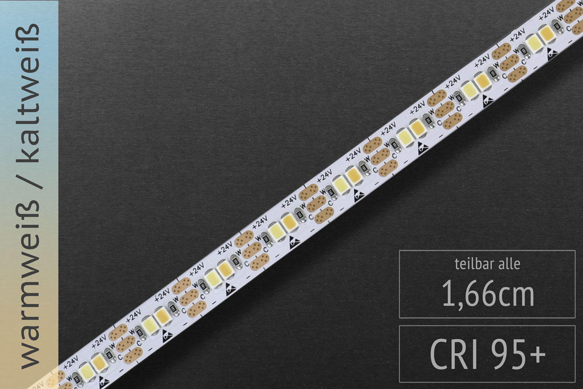 Meter: LED-Band LK04-9f